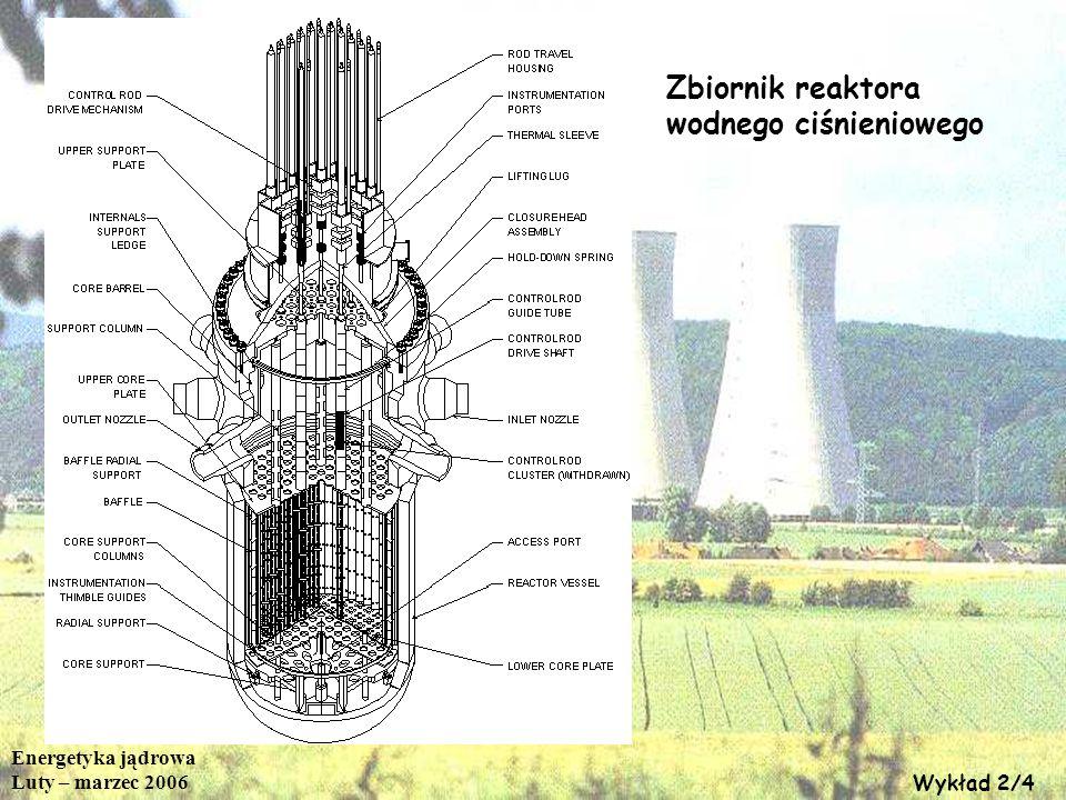 Energetyka jądrowa Luty – marzec 2006 Wykład 2/4 Zbiornik reaktora wodnego ciśnieniowego