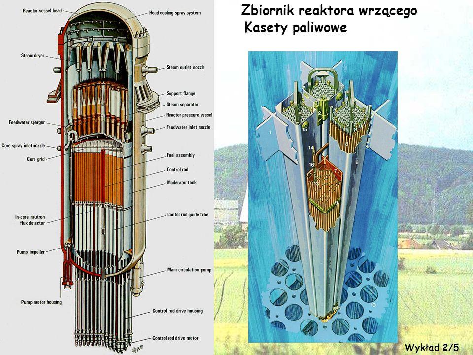 Energetyka jądrowa Luty – marzec 2006 Wykład 2/5 Zbiornik reaktora wrzącego Kasety paliwowe