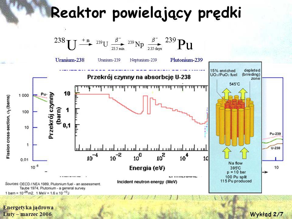 Energetyka jądrowa Luty – marzec 2006 Wykład 2/8 Bezpieczeństwo reaktora Reaktory wodne Obszar pracy