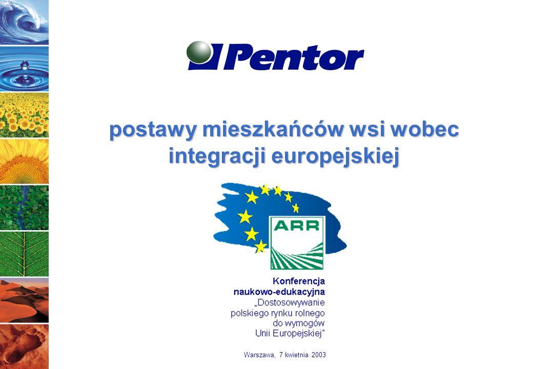 postawy mieszkańców wsi wobec integracji europejskiej Warszawa, 7 kwietnia 2003