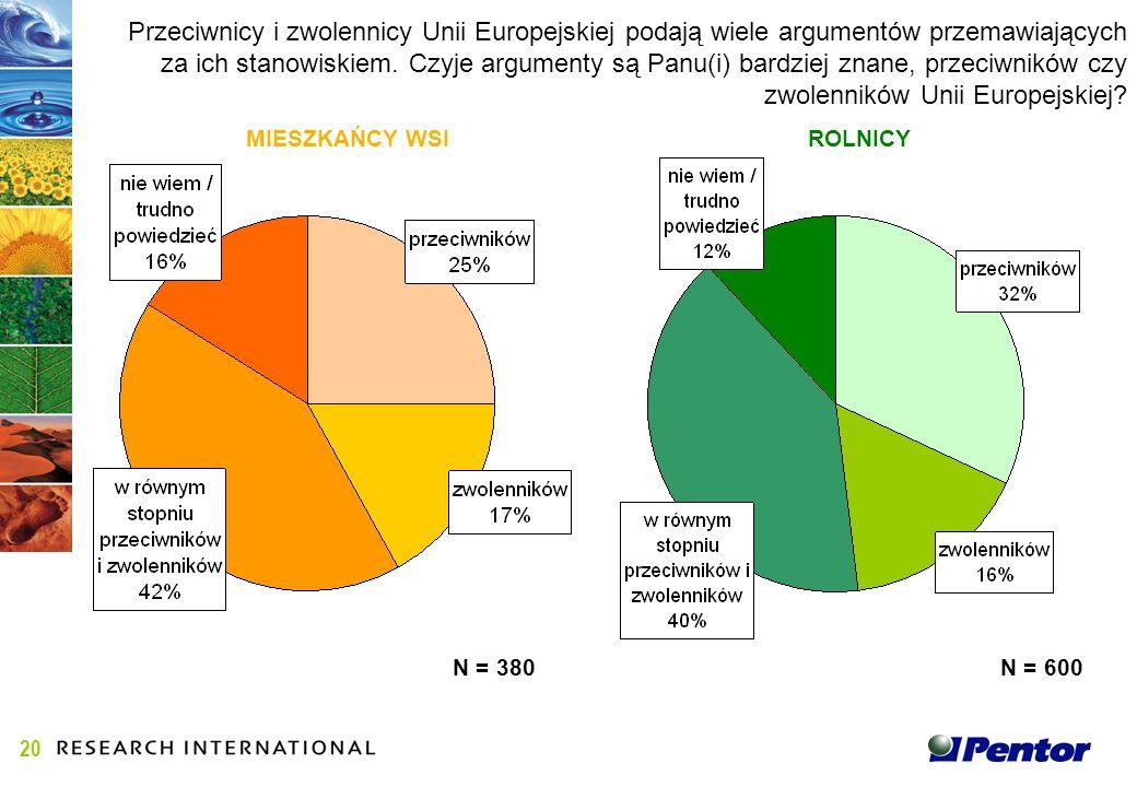 Przeciwnicy i zwolennicy Unii Europejskiej podają wiele argumentów przemawiających za ich stanowiskiem.