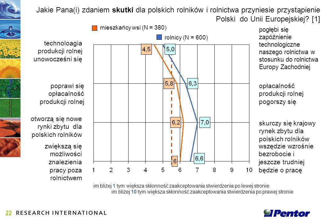 Jakie Pana(i) zdaniem skutki dla polskich rolników i rolnictwa przyniesie przystąpienie Polski do Unii Europejskiej.