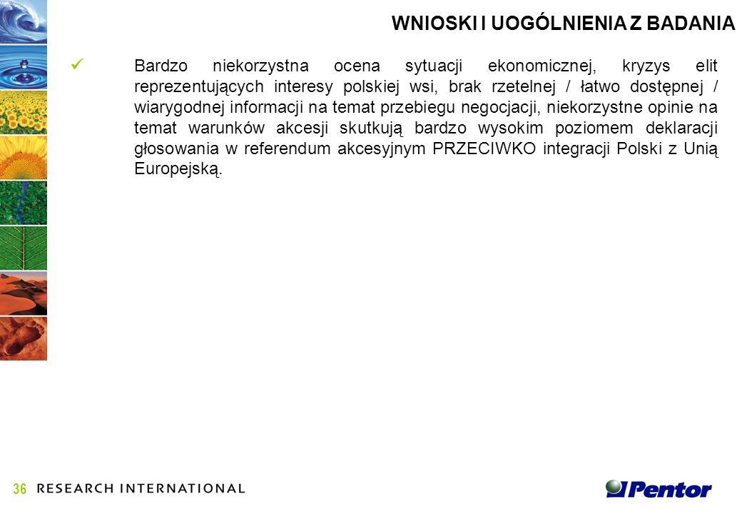 WNIOSKI I UOGÓLNIENIA Z BADANIA Bardzo niekorzystna ocena sytuacji ekonomicznej, kryzys elit reprezentujących interesy polskiej wsi, brak rzetelnej / łatwo dostępnej / wiarygodnej informacji na temat przebiegu negocjacji, niekorzystne opinie na temat warunków akcesji skutkują bardzo wysokim poziomem deklaracji głosowania w referendum akcesyjnym PRZECIWKO integracji Polski z Unią Europejską.