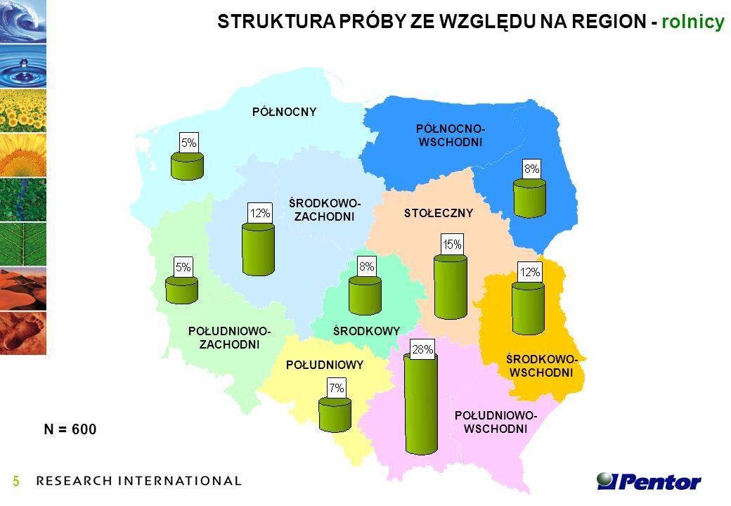 Czy ogólnie rzecz biorąc interesuje się Pan(i) sprawami związanymi z przystąpieniem Polski do Unii Europejskiej.