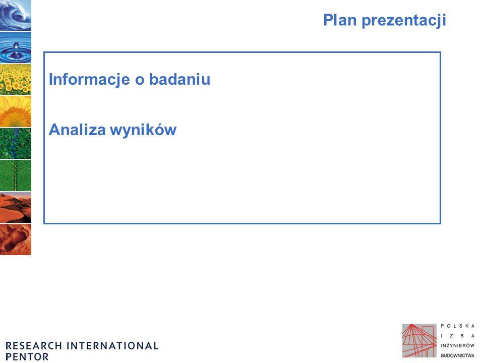 Plan prezentacji Informacje o badaniu Analiza wyników