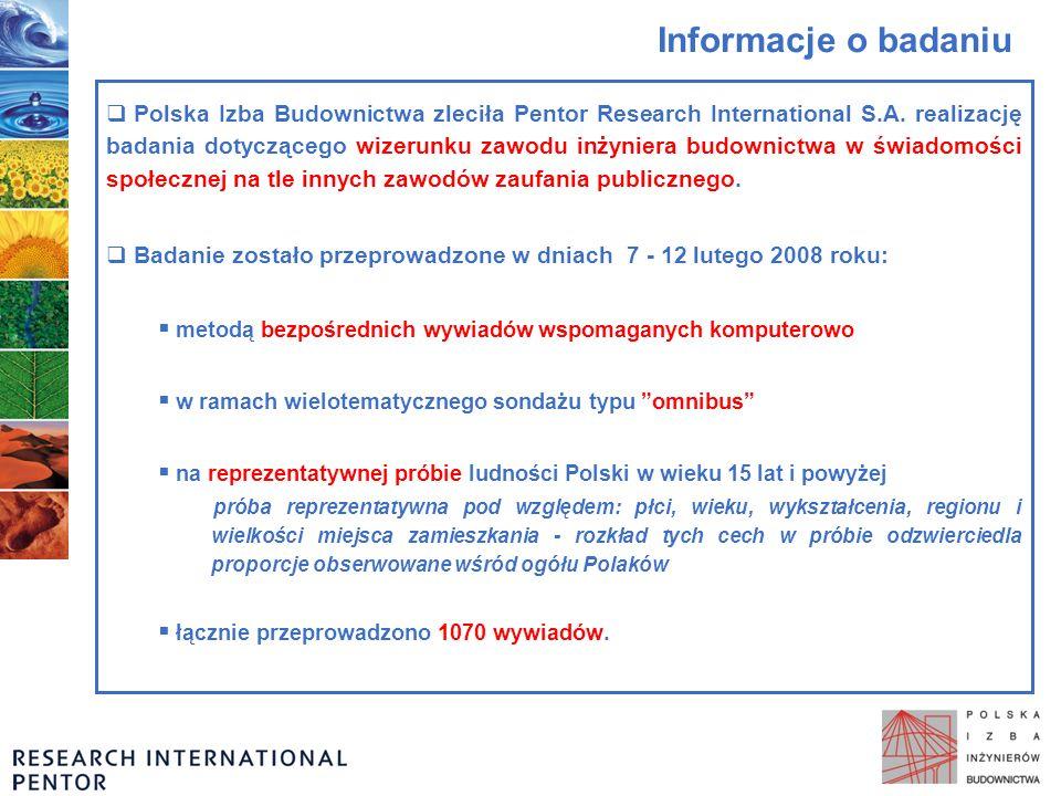 Informacje o badaniu Polska Izba Budownictwa zleciła Pentor Research International S.A. realizację badania dotyczącego wizerunku zawodu inżyniera budo