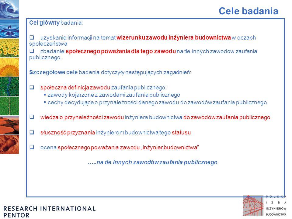 Cele badania Cel główny badania: uzyskanie informacji na temat wizerunku zawodu inżyniera budownictwa w oczach społeczeństwa zbadanie społecznego powa