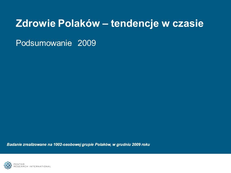 Ocena stanu zdrowia średnia ocena dla lat 1996–2009 1996 1997 1998 1999 2000 2001 2002 2003 2004 2005 2006 bardzo zły bardzo dobry 55% Polaków określiło stan swojego zdrowia jako dobry lub bardzo dobry.