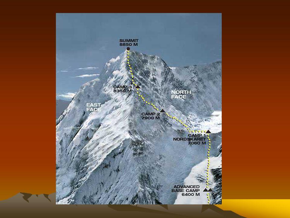 K2 Nazwa K2, Czogori, Godwin Austen Wysokość8611 m n.p.m.