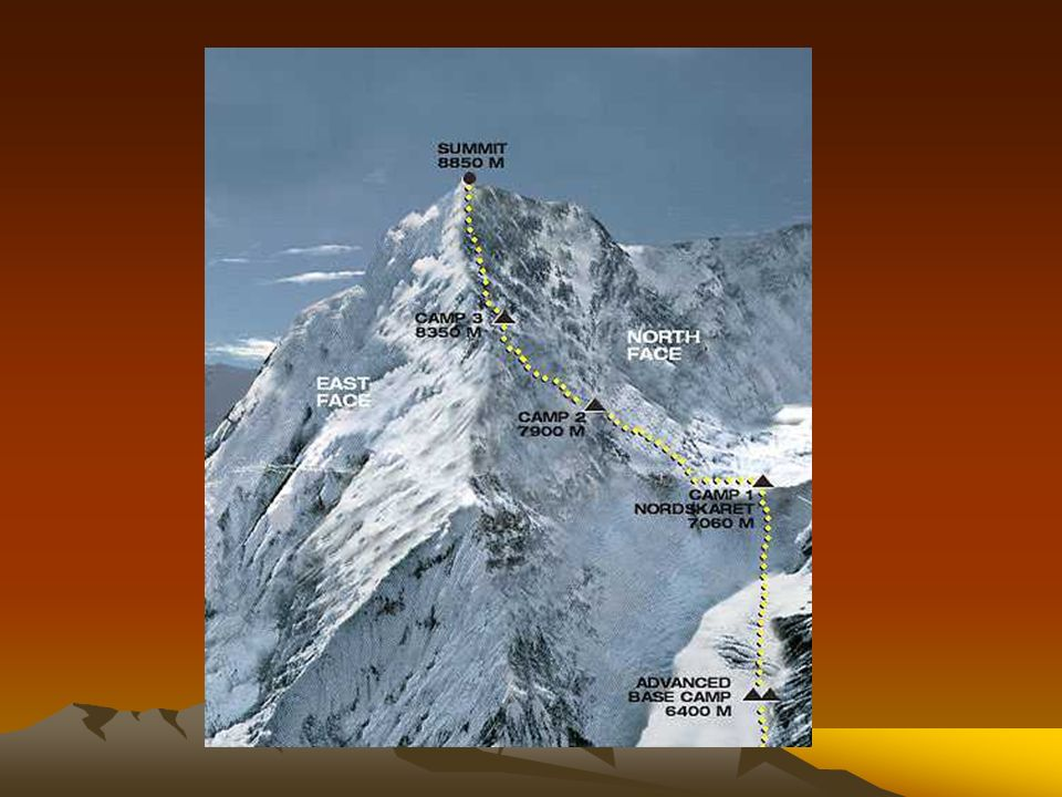 Broad Peak Nazwa Broad Peak, Falchan Kangri Wysokość 8047 m n.p.m.