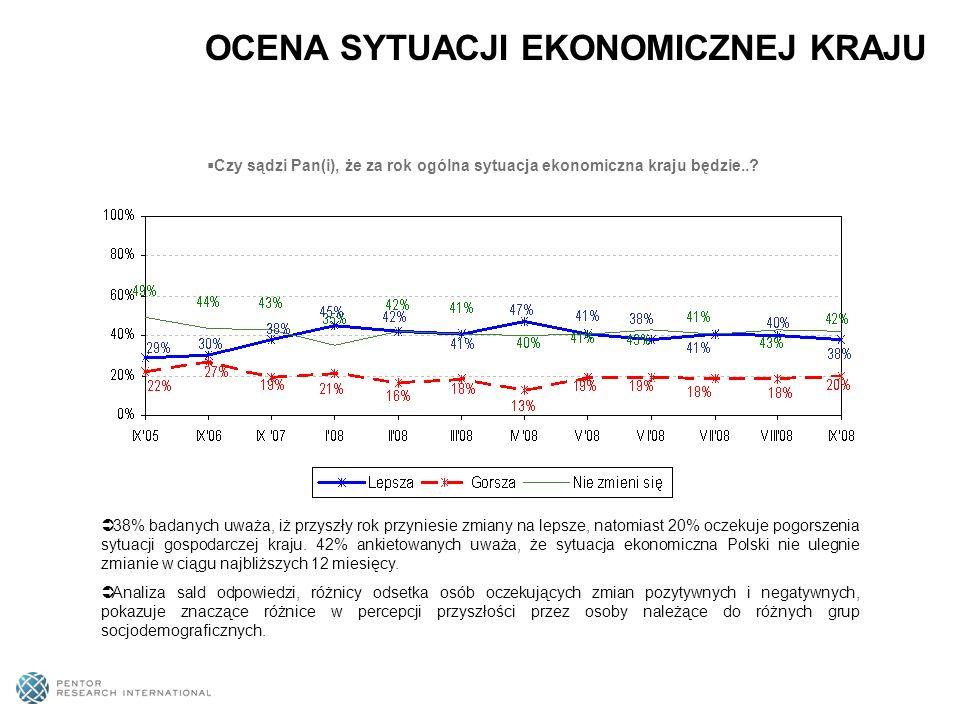 38% badanych uważa, iż przyszły rok przyniesie zmiany na lepsze, natomiast 20% oczekuje pogorszenia sytuacji gospodarczej kraju. 42% ankietowanych uwa