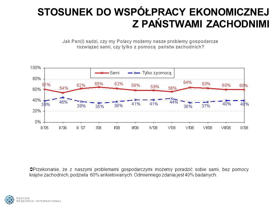 Jak Pan(i) sądzi, czy my Polacy możemy nasze problemy gospodarcze rozwiązać sami, czy tylko z pomocą państw zachodnich? Przekonanie, że z naszymi prob