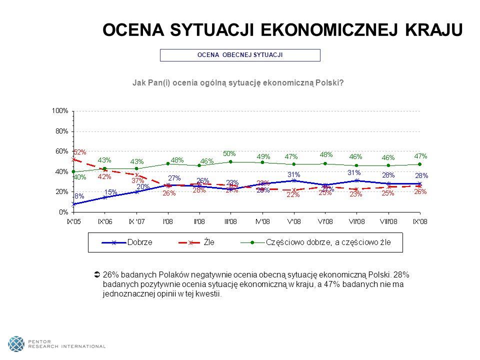 Jak Pan(i) ocenia ogólną sytuację ekonomiczną Polski? OCENA OBECNEJ SYTUACJI 26% badanych Polaków negatywnie ocenia obecną sytuację ekonomiczną Polski