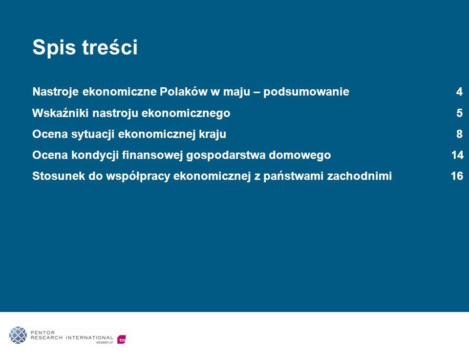 Nastroje ekonomiczne Polaków w maju PESK – wskaźnik percepcji sytuacji ekonomicznej kraju - 5,6 OGD– wskaźnik kondycji finansowej gospodarstw - 3,1 PENKON – wskaźnik klimatu konsumenckiego - 4,3 - 4,5 Wartość w maju 2010 - 5 - 4,7 Zmiana w stosunku do kwietnia 2010 Kwietniowa poprawa nastrojów konsumenckich okazała się dość krucha.