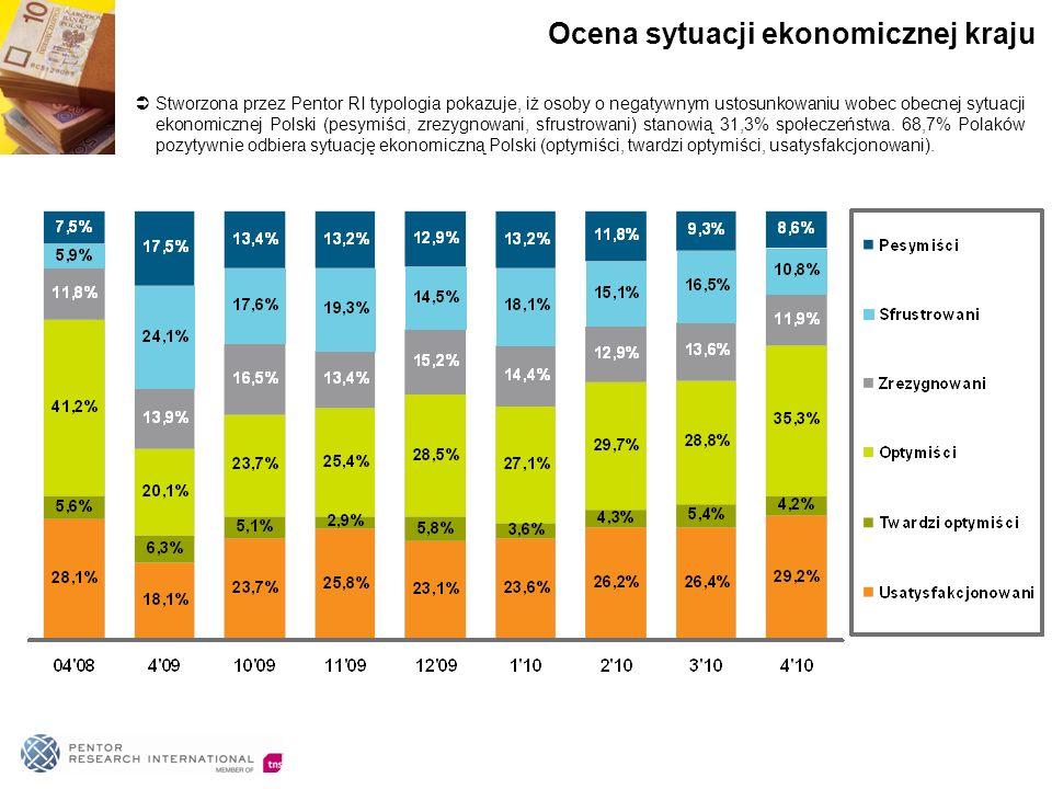 Stworzona przez Pentor RI typologia pokazuje, iż osoby o negatywnym ustosunkowaniu wobec obecnej sytuacji ekonomicznej Polski (pesymiści, zrezygnowani