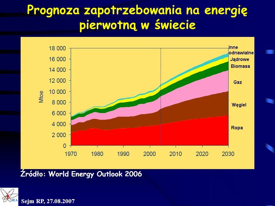 Sejm RP, 27.08.2007 Krajowe zasoby surowców energetycznych, produkcja i wykorzystanie Surowiec Zasoby Produkcja Wykorzystanie energetyczny krajowe 05 krajowa 05 krajowe 05 Węgiel kam.