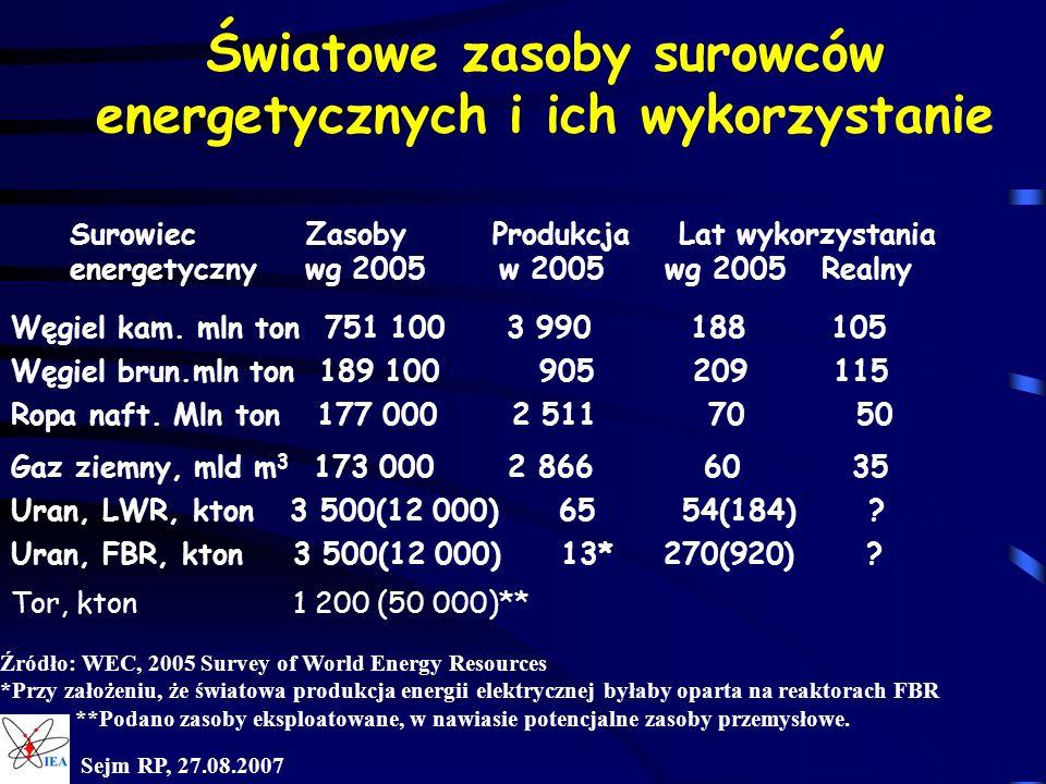 Światowe zasoby surowców energetycznych i ich wykorzystanie Surowiec Zasoby Produkcja Lat wykorzystania energetyczny wg 2005 w 2005 wg 2005 Realny Węg