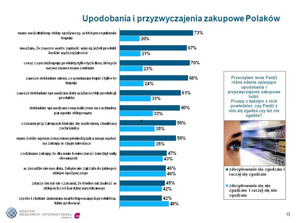 Upodobania i przyzwyczajenia zakupowe Polaków 15 Przeczytam teraz Pan(i) różne zdania opisujące upodobania i przyzwyczajenia zakupowe ludzi.