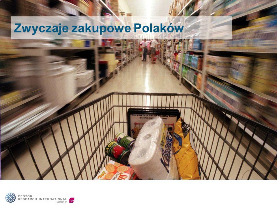 Zwyczaje zakupowe Polaków