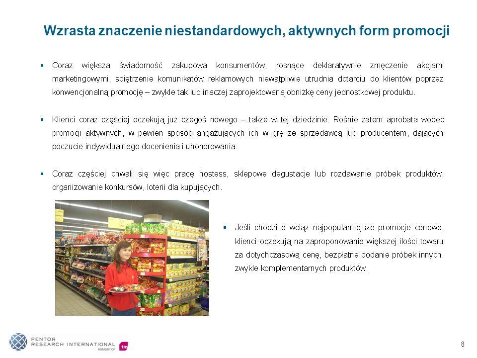 Osoby odpowiedzialne za zakup produktów spożywczych i codziennego użytku w gospodarstwie domowym 9 Kto w Pana(i) gospodarstwie domowym robi bieżące zakupy lub jest odpowiedzialny za zakup artykułów spożywczych i codziennego użytku?