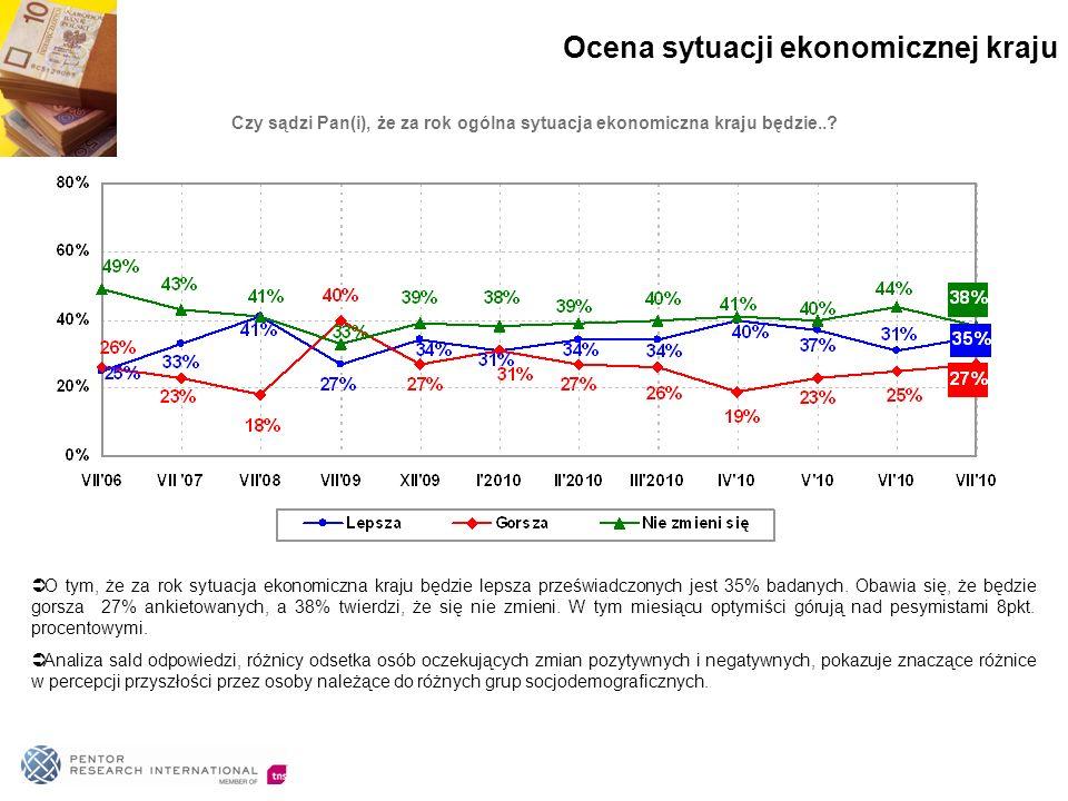 O tym, że za rok sytuacja ekonomiczna kraju będzie lepsza przeświadczonych jest 35% badanych.