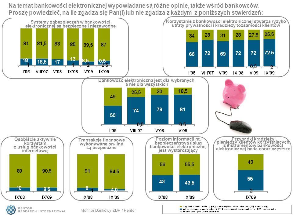 Miesięczne zakupy opłacane kartą Źródło: Pentor RI – Audyt Bankowości Detalicznej * I-III kwartał 2009