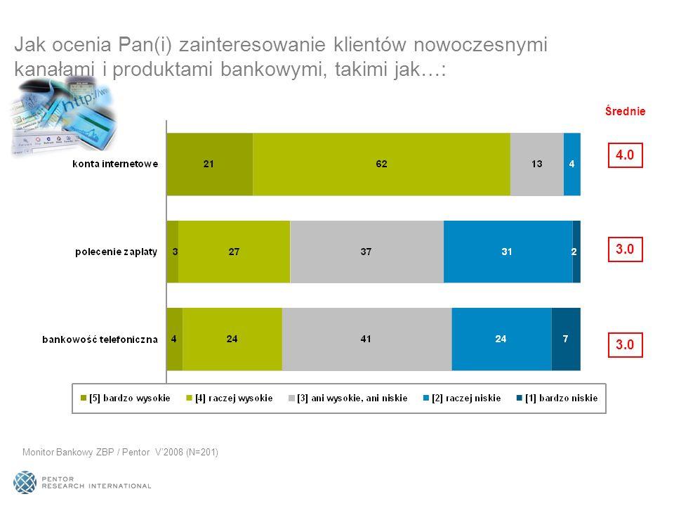 Jak ocenia Pan(i) zainteresowanie klientów nowoczesnymi kanałami i produktami bankowymi, takimi jak…: Monitor Bankowy ZBP / Pentor V2008 (N=201) 4.0 3