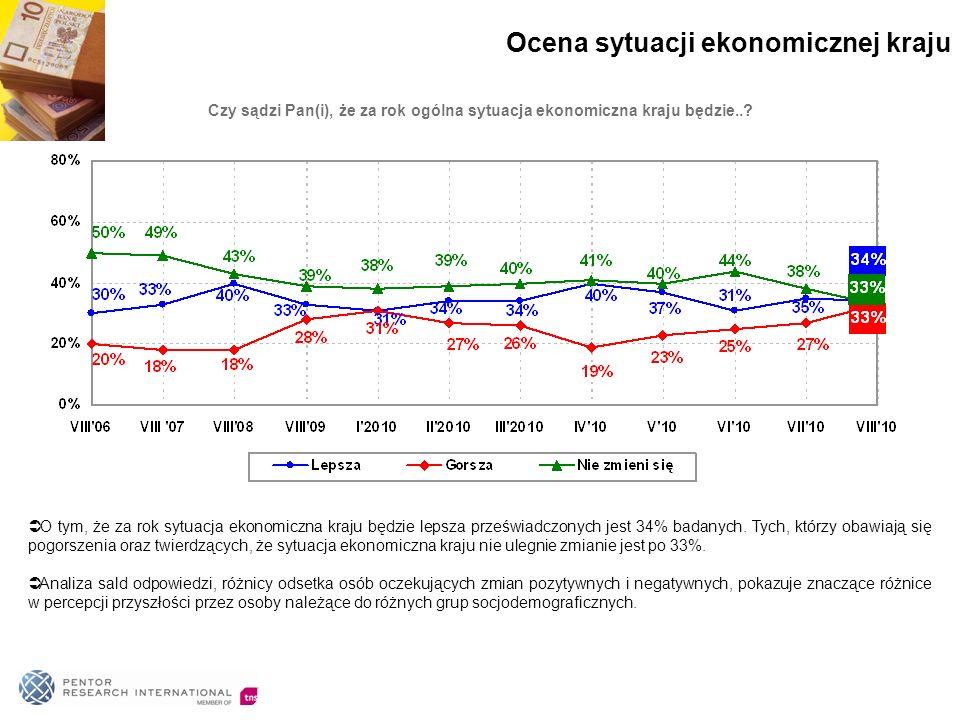O tym, że za rok sytuacja ekonomiczna kraju będzie lepsza przeświadczonych jest 34% badanych.