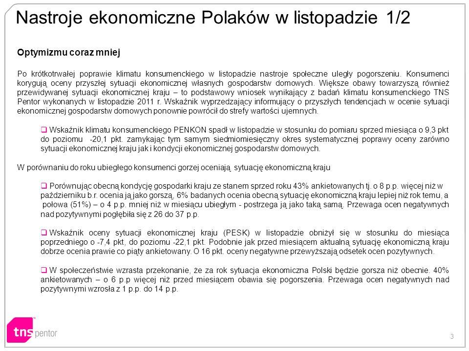 3 Nastroje ekonomiczne Polaków w listopadzie 1/2 Optymizmu coraz mniej Po krótkotrwałej poprawie klimatu konsumenckiego w listopadzie nastroje społecz