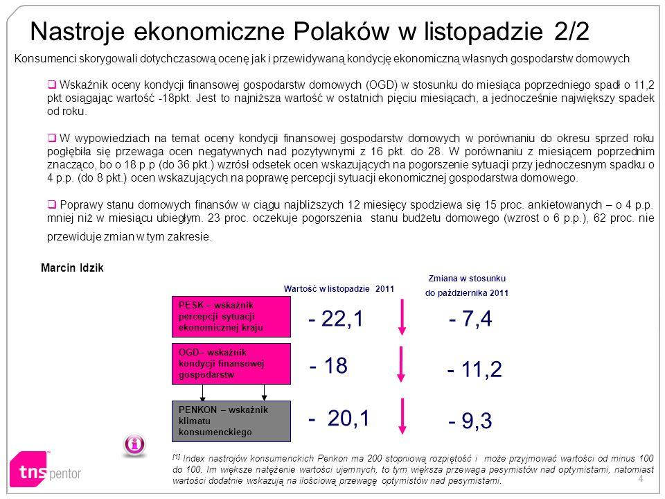 4 Nastroje ekonomiczne Polaków w listopadzie 2/2 [1] Index nastrojów konsumenckich Penkon ma 200 stopniową rozpiętość i może przyjmować wartości od minus 100 do 100.