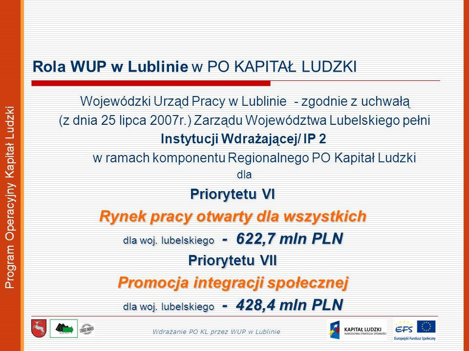 Program Operacyjny Kapitał Ludzki Wojewódzki Urząd Pracy w Lublinie - zgodnie z uchwałą (z dnia 25 lipca 2007r.) Zarządu Województwa Lubelskiego pełni Instytucji Wdrażającej/ IP 2 w ramach komponentu Regionalnego PO Kapitał Ludzki dla Priorytetu VI Rynek pracy otwarty dla wszystkich dla woj.