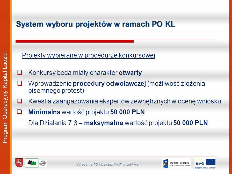 Program Operacyjny Kapitał Ludzki Projekty wybierane w procedurze konkursowej Konkursy bedą miały charakter otwarty Wprowadzenie procedury odwoławczej (możliwość złożenia pisemnego protest) Kwestia zaangażowania ekspertów zewnętrznych w ocenę wniosku Minimalna wartość projektu 50 000 PLN Dla Działania 7.3 – maksymalna wartość projektu 50 000 PLN System wyboru projektów w ramach PO KL Wdrażanie PO KL przez WUP w Lublinie