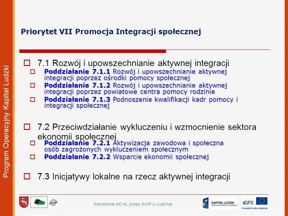 Program Operacyjny Kapitał Ludzki Priorytet VII Priorytet VII Promocja Integracji społecznej 7.1 Rozwój i upowszechnianie aktywnej integracji 7.2 Przeciwdziałanie wykluczeniu i wzmocnienie sektora ekonomii społecznej 7.3 Inicjatywy lokalne na rzecz aktywnej integracji Poddziałanie 7.1.1 Rozwój i upowszechnianie aktywnej integracji poprzez ośrodki pomocy społecznej Poddziałanie 7.1.1 Rozwój i upowszechnianie aktywnej integracji poprzez ośrodki pomocy społecznej Poddziałanie 7.1.2 Rozwój i upowszechnianie aktywnej integracji poprzez powiatowe centra pomocy rodzinie Poddziałanie 7.1.2 Rozwój i upowszechnianie aktywnej integracji poprzez powiatowe centra pomocy rodzinie Poddziałanie 7.1.3 Podnoszenie kwalifikacji kadr pomocy i integracji społecznej Poddziałanie 7.1.3 Podnoszenie kwalifikacji kadr pomocy i integracji społecznej Poddziałanie 7.2.1 Aktywizacja zawodowa i społeczna osób zagrożonych wykluczeniem społecznym Poddziałanie 7.2.1 Aktywizacja zawodowa i społeczna osób zagrożonych wykluczeniem społecznym Poddziałanie 7.2.2 Wsparcie ekonomii społecznej Poddziałanie 7.2.2 Wsparcie ekonomii społecznej Wdrażanie PO KL przez WUP w Lublinie