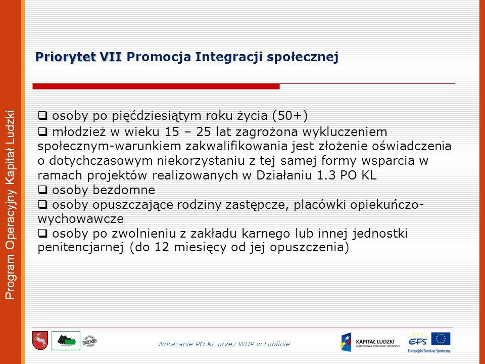 Program Operacyjny Kapitał Ludzki Priorytet VII Priorytet VII Promocja Integracji społecznej Wdrażanie PO KL przez WUP w Lublinie osoby po pięćdziesiątym roku życia (50+) młodzież w wieku 15 – 25 lat zagrożona wykluczeniem społecznym-warunkiem zakwalifikowania jest złożenie oświadczenia o dotychczasowym niekorzystaniu z tej samej formy wsparcia w ramach projektów realizowanych w Działaniu 1.3 PO KL osoby bezdomne osoby opuszczające rodziny zastępcze, placówki opiekuńczo- wychowawcze osoby po zwolnieniu z zakładu karnego lub innej jednostki penitencjarnej (do 12 miesięcy od jej opuszczenia)