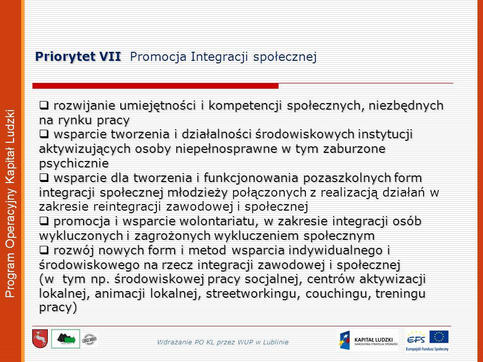 Program Operacyjny Kapitał Ludzki Priorytet VII Priorytet VII Promocja Integracji społecznej Wdrażanie PO KL przez WUP w Lublinie rozwijanie umiejętności i kompetencji społecznych, niezbędnych na rynku pracy wsparcie tworzenia i działalności środowiskowych instytucji aktywizujących osoby niepełnosprawne w tym zaburzone psychicznie wsparcie dla tworzenia i funkcjonowania pozaszkolnych form integracji społecznej młodzieży wsparcie dla tworzenia i funkcjonowania pozaszkolnych form integracji społecznej młodzieży połączonych z realizacją działań w zakresie reintegracji zawodowej i społecznej promocja i wsparcie wolontariatu, w zakresie integracji osób wykluczonych i zagrożonych wykluczeniem społecznym rozwój nowych form i metod wsparcia indywidualnego i środowiskowego na rzecz integracji zawodowej i społecznej (w tym np.