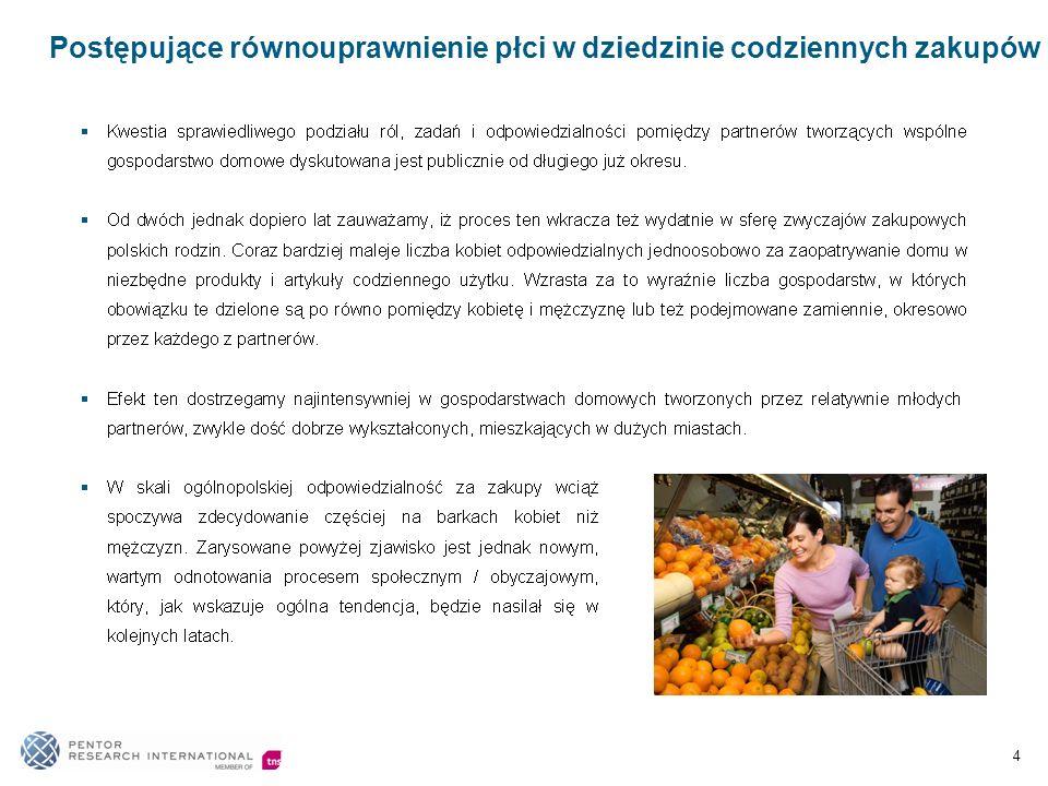 Upodobania i przyzwyczajenia zakupowe Polaków (odpowiedzi: zdecydowanie się zgadzam i raczej się zgadzam) 15