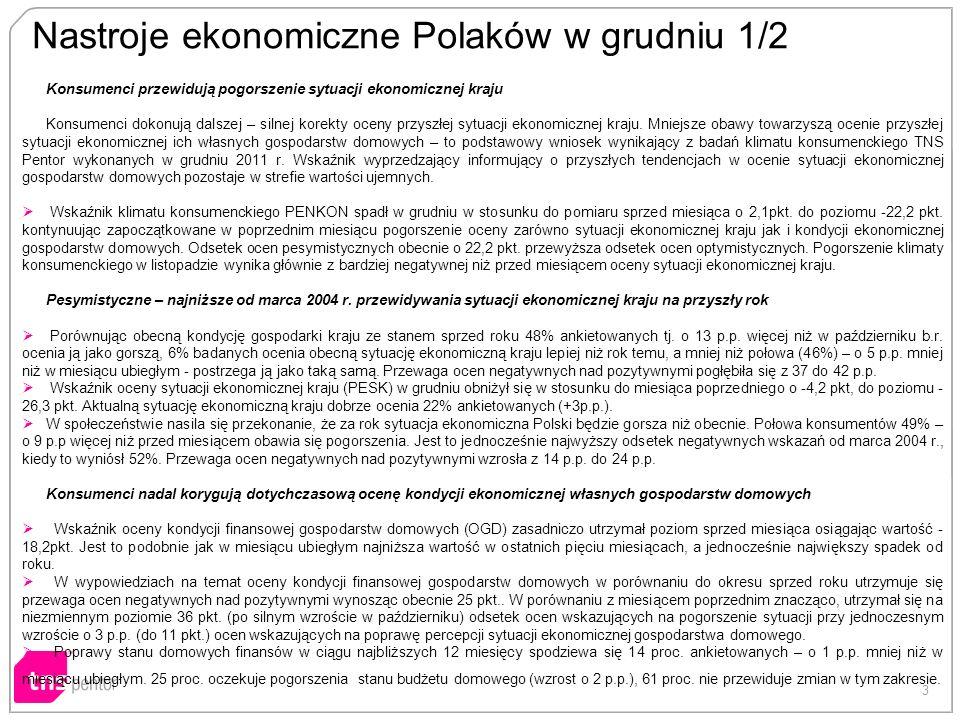 3 Nastroje ekonomiczne Polaków w grudniu 1/2 Konsumenci przewidują pogorszenie sytuacji ekonomicznej kraju Konsumenci dokonują dalszej – silnej korekty oceny przyszłej sytuacji ekonomicznej kraju.