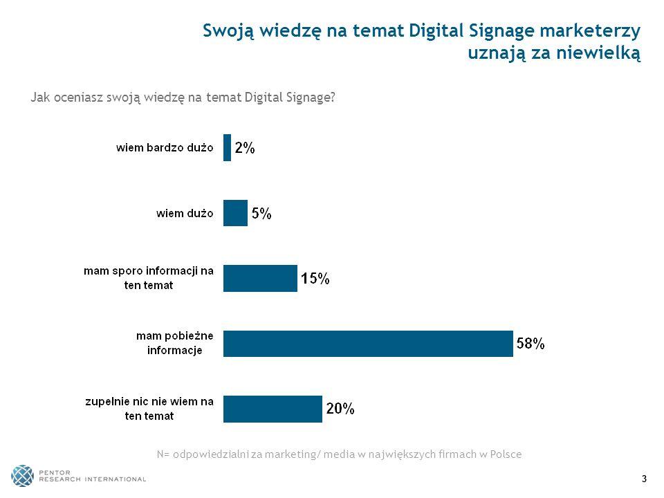 33 Swoją wiedzę na temat Digital Signage marketerzy uznają za niewielką Jak oceniasz swoją wiedzę na temat Digital Signage? N= odpowiedzialni za marke