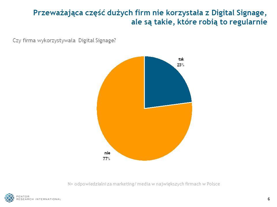 66 Przeważająca część dużych firm nie korzystała z Digital Signage, ale są takie, które robią to regularnie N= odpowiedzialni za marketing/ media w na
