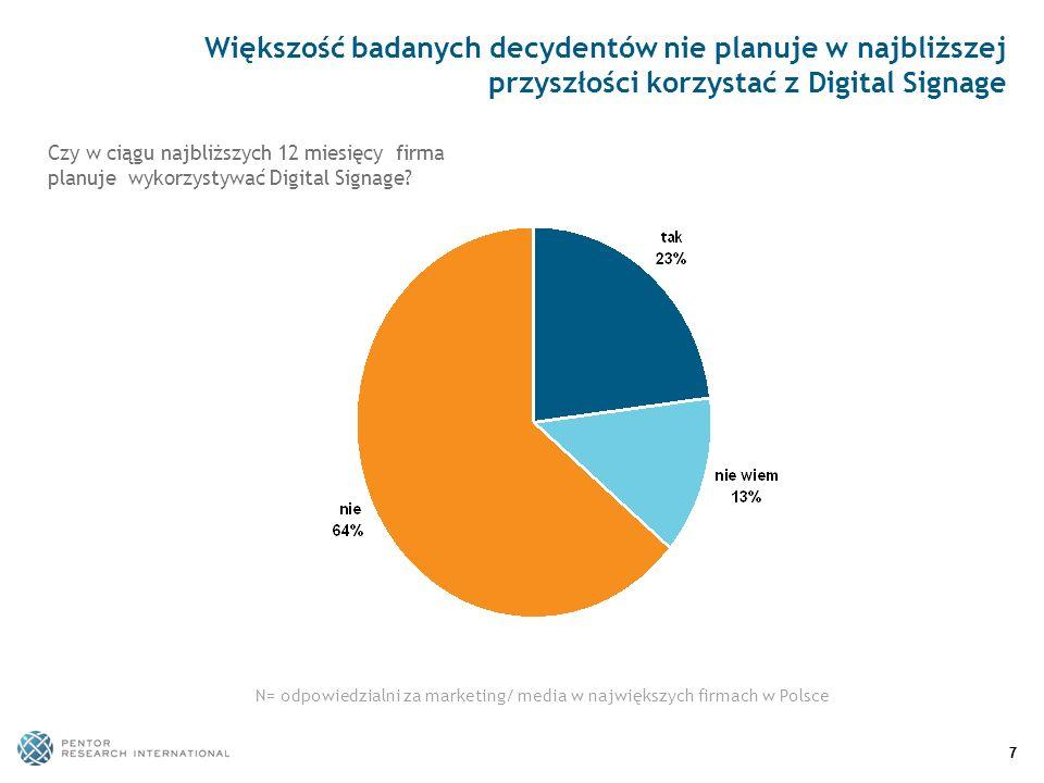 77 Większość badanych decydentów nie planuje w najbliższej przyszłości korzystać z Digital Signage N= odpowiedzialni za marketing/ media w największyc