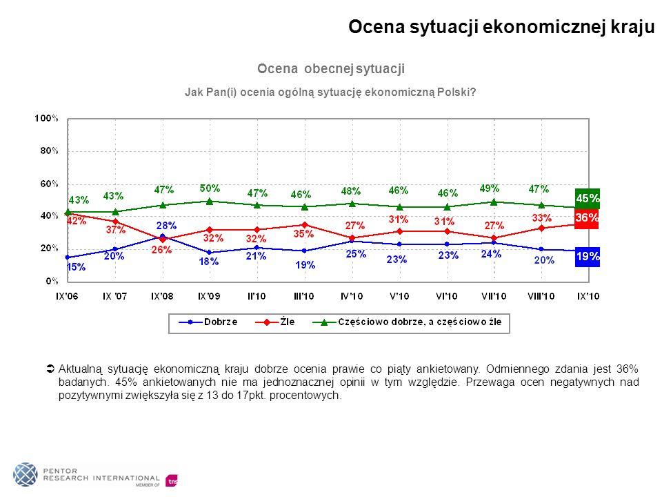 Jak Pan(i) ocenia ogólną sytuację ekonomiczną Polski? Ocena obecnej sytuacji Aktualną sytuację ekonomiczną kraju dobrze ocenia prawie co piąty ankieto