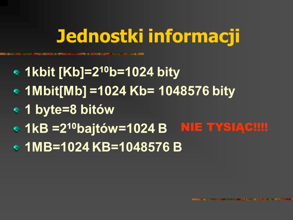 Jednostki informacji 1kbit [Kb]=2 10 b=1024 bity 1Mbit[Mb] =1024 Kb= 1048576 bity 1 byte=8 bitów 1kB =2 10 bajtów=1024 B 1MB=1024 KB=1048576 B NIE TYS
