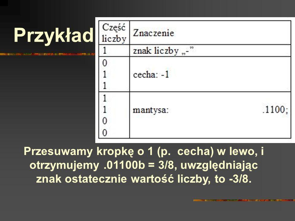 Przykład Przesuwamy kropkę o 1 (p. cecha) w lewo, i otrzymujemy.01100b = 3/8, uwzględniając znak ostatecznie wartość liczby, to -3/8.