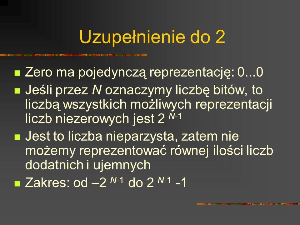 Uzupełnienie do 2 Zero ma pojedynczą reprezentację: 0...0 Jeśli przez N oznaczymy liczbę bitów, to liczbą wszystkich możliwych reprezentacji liczb nie