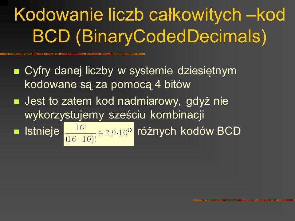 Kodowanie liczb całkowitych –kod BCD (BinaryCodedDecimals) Cyfry danej liczby w systemie dziesiętnym kodowane są za pomocą 4 bitów Jest to zatem kod n