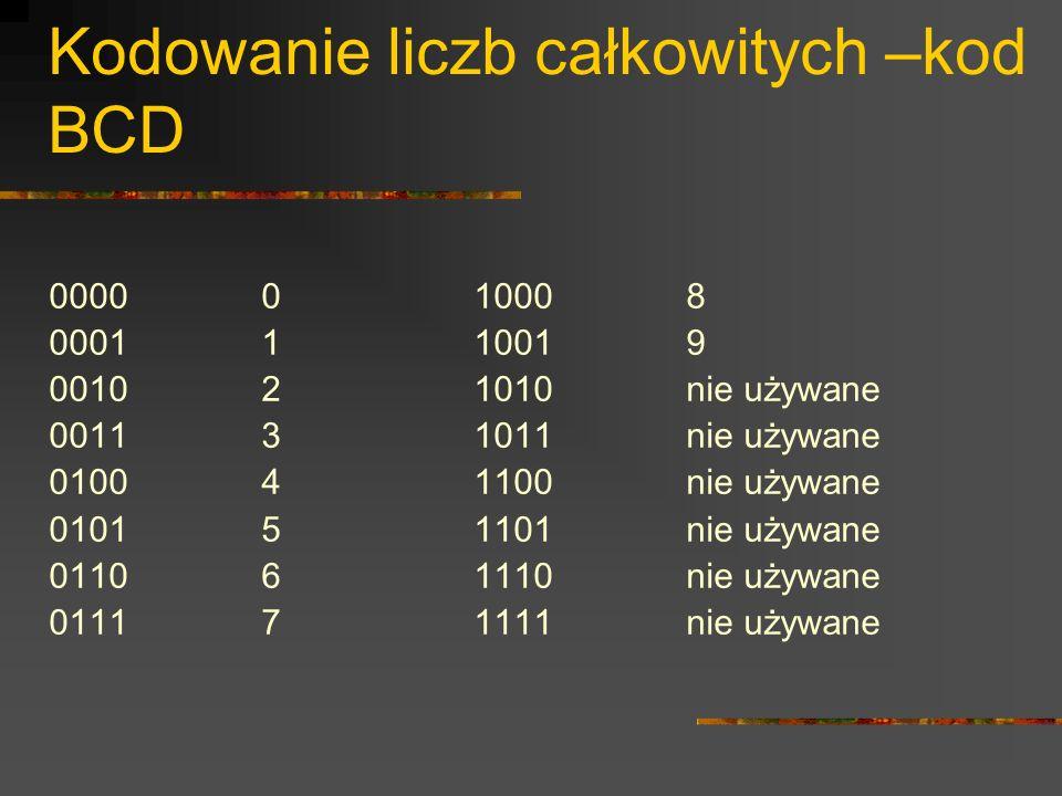 Kodowanie liczb całkowitych –kod BCD 0000010008 0001110019 001021010nie używane 001131011nie używane 010041100nie używane 010151101nie używane 0110611