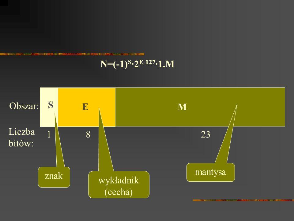 Obszar: Liczba bitów: 1 8 23 S E M wykładnik (cecha) znak mantysa N=(-1) S ·2 E-127 ·1.M