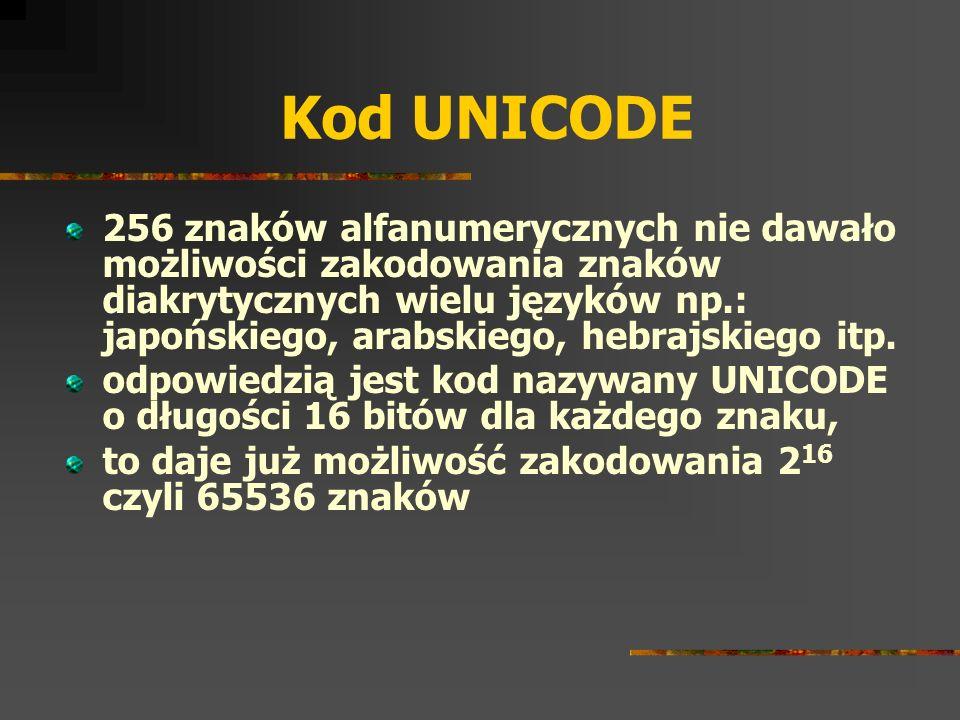 Kod UNICODE 256 znaków alfanumerycznych nie dawało możliwości zakodowania znaków diakrytycznych wielu języków np.: japońskiego, arabskiego, hebrajskie