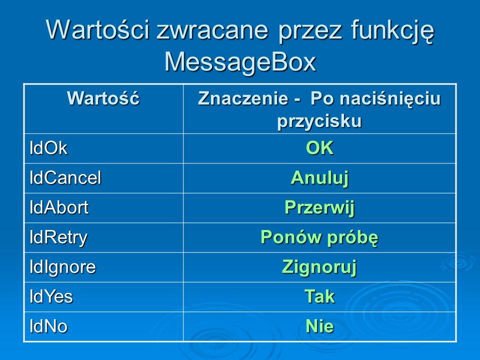 Wartości zwracane przez funkcję MessageBox Wartość Znaczenie - Po naciśnięciu przycisku IdOkOK IdCancelAnuluj IdAbortPrzerwij IdRetry Ponów próbę IdIg