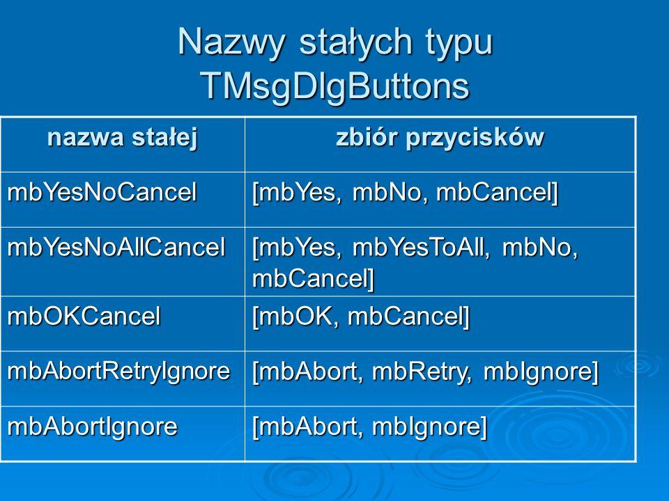 Nazwy stałych typu TMsgDlgButtons nazwa stałej zbiór przycisków mbYesNoCancel [mbYes, mbNo, mbCancel] mbYesNoAllCancel [mbYes, mbYesToAll, mbNo, mbCan